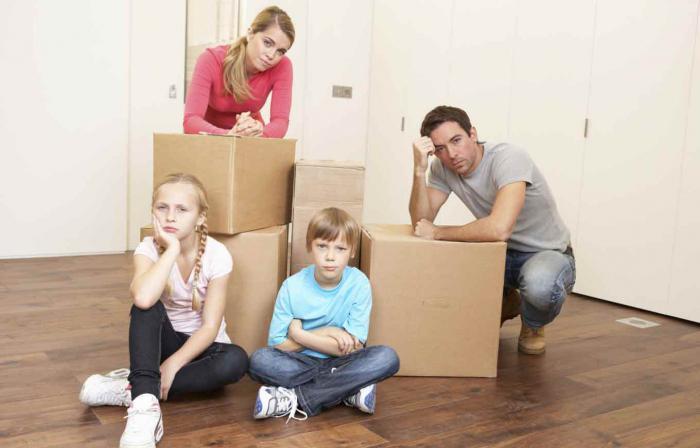 Кредиты при разводе